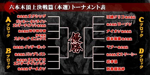 honsen-tournament-table