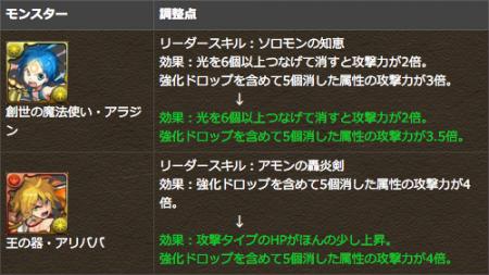 スクリーンショット 2015-11-26 18.56.36